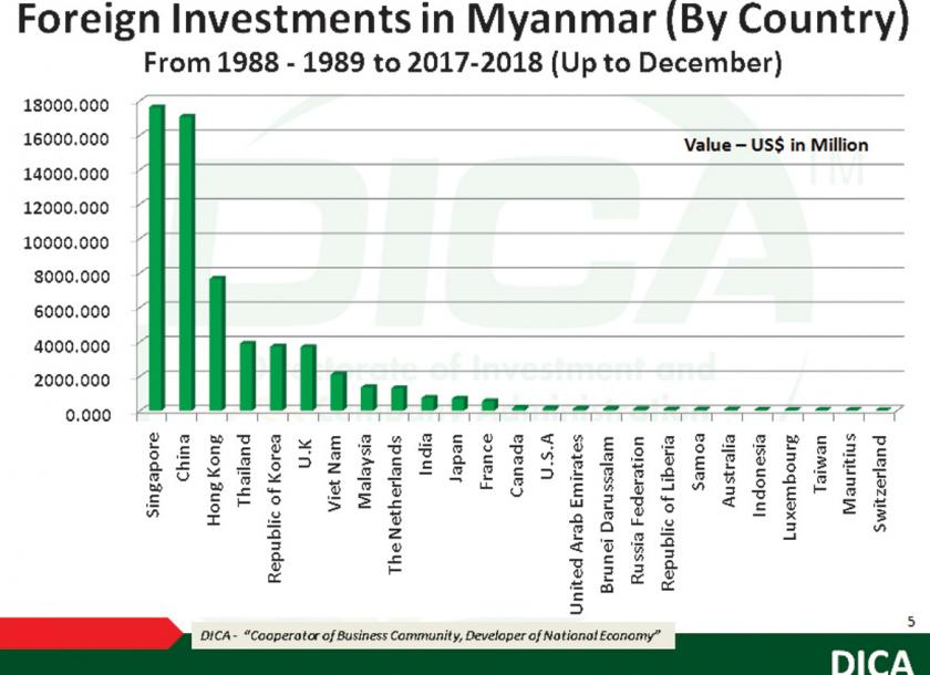 South Korea is interested in investment opportunities in manufacturing and infrastructure in Myanmar